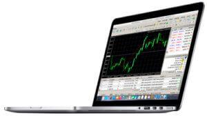 forex-macbook-nem-styring