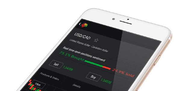 Markets.com kan trades fra din telefon