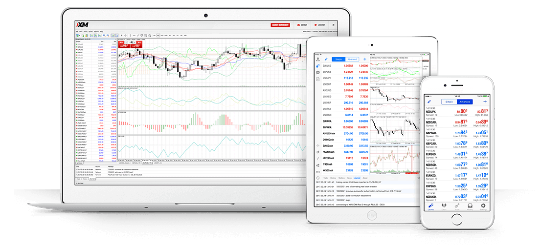 XM Trading platform